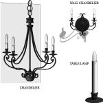 View Larger Image of FF_Model_ID5367_Chandelier_WallLamp_TableLamp.jpg