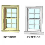 View Larger Image of FF_Model_ID7455_WoodwrightDoubleHung_Window_Single_2x2lite_i.jpg